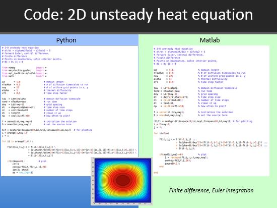 Compare Computational Tools: Python, Matlab, Mathcad | Programming