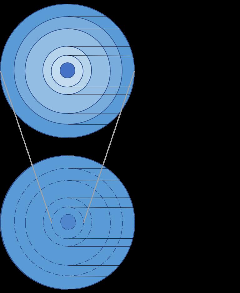 Step Cone Pulley Design Optimization | Design Optimization