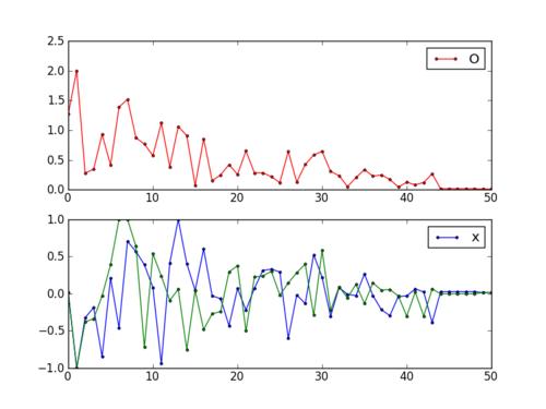 Simulated Annealing Tutorial   Design Optimization