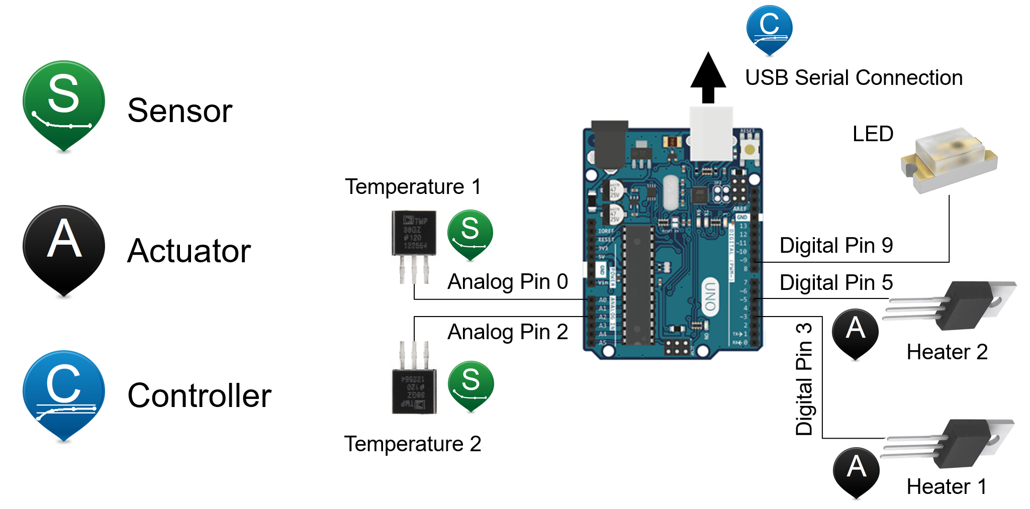 Temperature Control Lab Dynamics And Is There Anyway I Can Model This Simple Circuit In Matlab Download Files