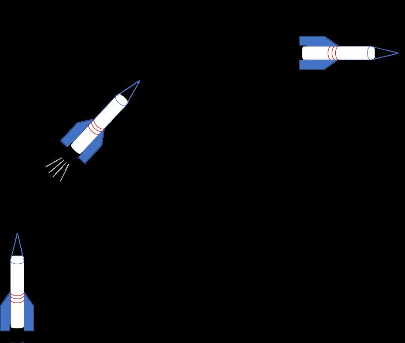 Rocket Launch Diagram - Wiring Diagrams List