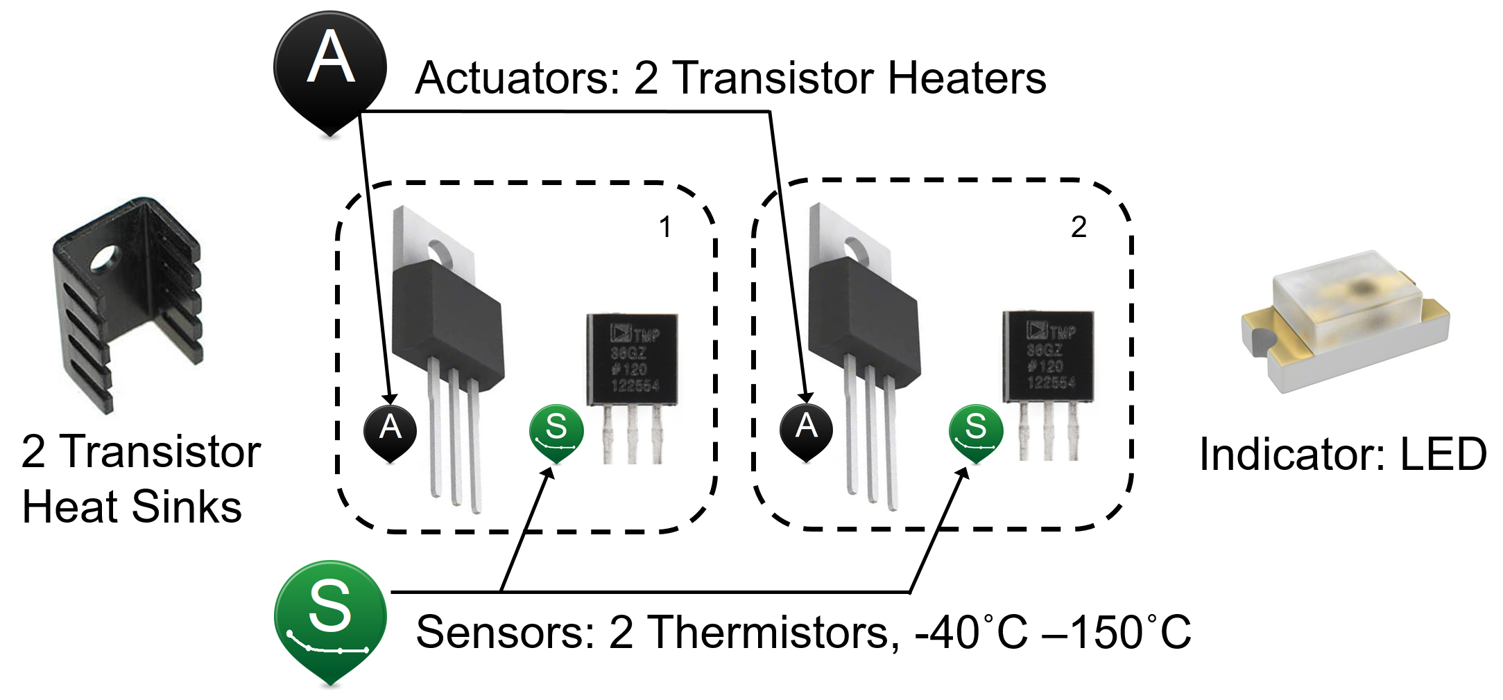 Arduino Dynamic Response 2 Heaters Dynamics And Control Circuit For Measuring Temperature Using A Thermistor The Lab Has Two Transistor Sensors As Shown In Figure Below